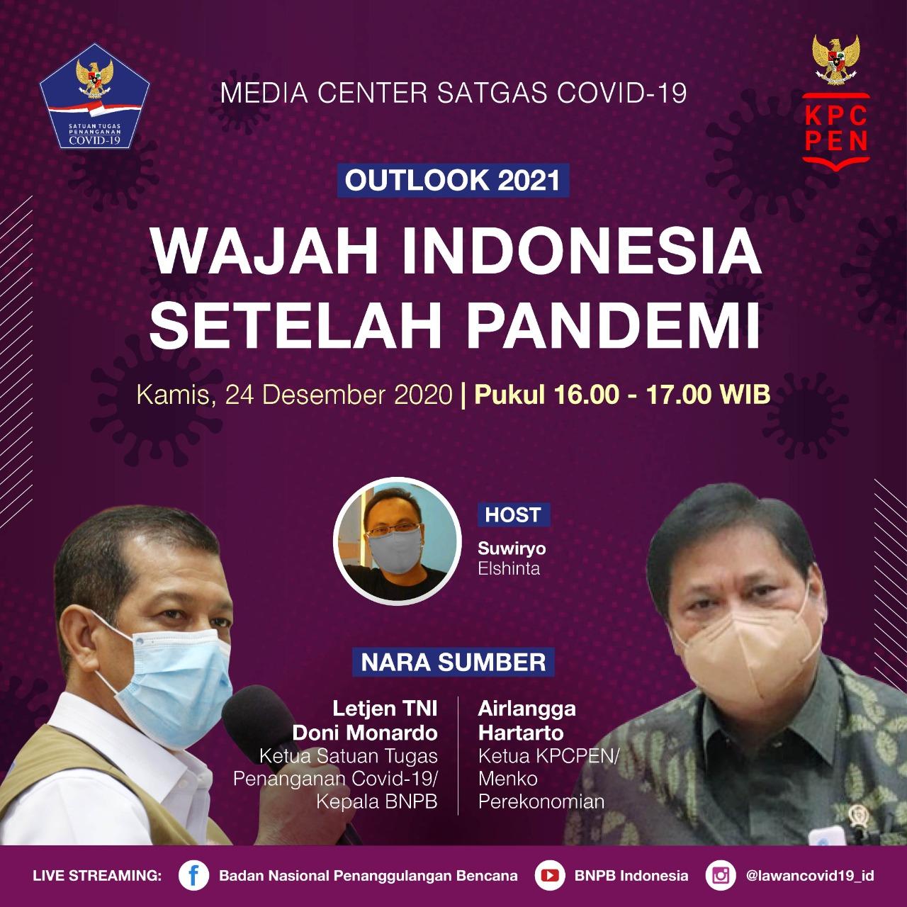 Outlook 2021:  Wajah Indonesia Setelah Pandemi