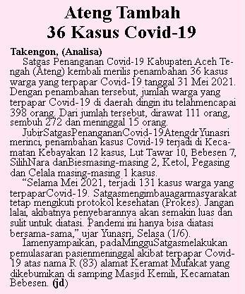 Ateng Tambah 36 Kasus Terpapar Covid-19